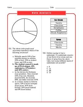 SAT/ACT Math Practice Problems - FREE SAMPLE