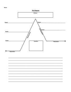 SAT ACT Unit 4 Spelling & Vocabulary Activities/Assessment