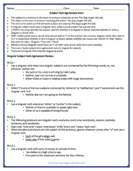 Subject Verb Agreement Bundle & ANSWER KEY!