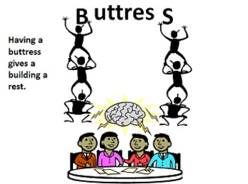 SAT (High School) Vocabulary Cartoons--FREE SAMPLER PACK