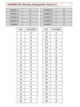 Test/Assessment Resources for Kindergarten (Reading-Version 1)