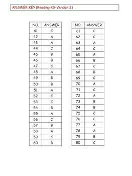 Test/Assessment Resources for Kindergarten (Reading-Version 2)