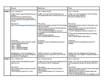 SAT Prep Curriculum Map and Playlist (Bundled Lessons)