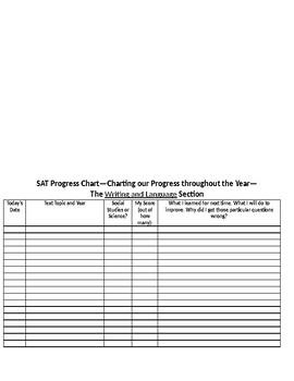 SAT Progress Charts
