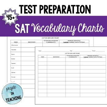 SAT Vocabulary Chart Practice - AP English Focus!