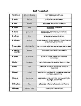 SAT Vocabulary/ Greek/Latin Roots Game