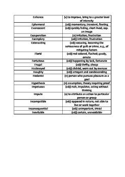 SAT Vocabulary Practice 3