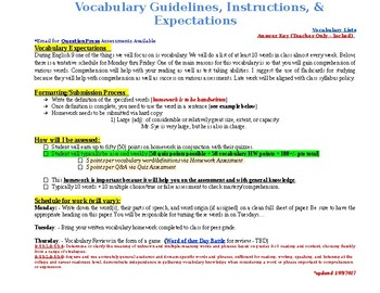 Grades 9 10 English Common Core Alignment Chart and SAT