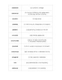 SAT Word List