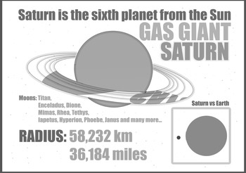 SATURN Poster size A4 and A3 ( Solar System )