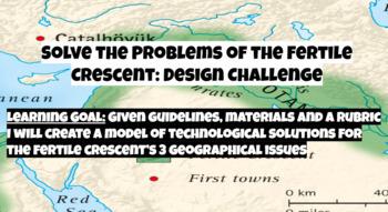 SAVE the Fertile Crescent PROJECT