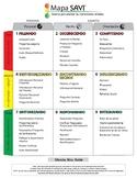 SAVI® Grid para comunicación y resolución de problemas