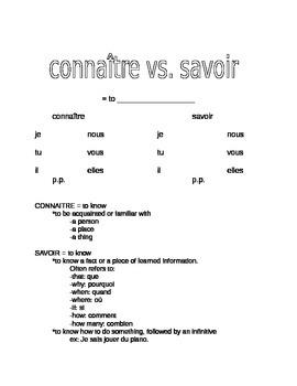 SAVOIR vs. CONNAITRE : introductory handout