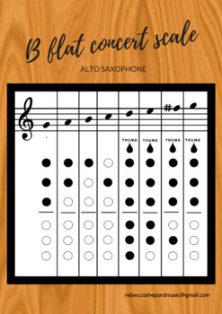 SAXOPHONE CONCERT B FLAT SCALE MADE EASY