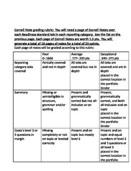 SB 149 Biology Senior portfolio project with explicit instructions and rubric