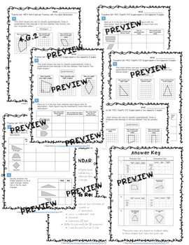 SBA Math Test Prep Geometry BUNDLE