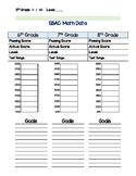 SBAC Data Collecting: Math