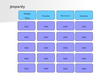 SBAC Jeopardy 3rd Grade Math Review