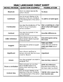 SBAC Test Prep: LANGUAGE CHEAT SHEET