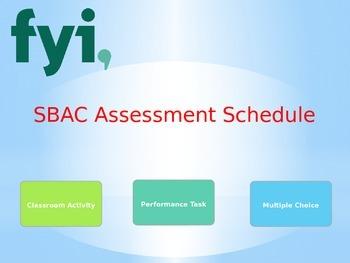 SBAC Perimeter and Area Performance Task: 3rd grade