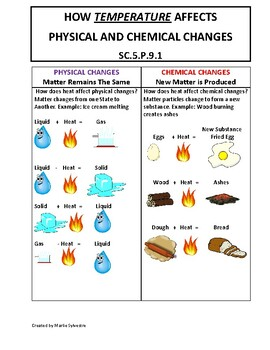 SC.5.P.9.1 How Temperature Affects Physical and Chemical Changes