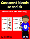 SC AND SK BLENDS