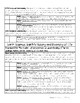 SC Academic Standards & Performance Indicators 8th Grade Science Checklist
