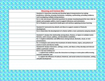 SC College-and Career-Ready Standards for ELA 2015-2016 – 4th Grade checklist