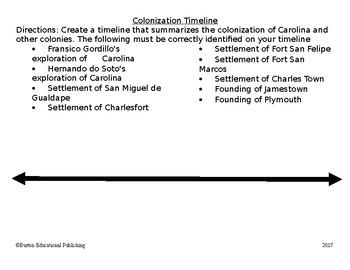 SC Colonization Timeline Activity