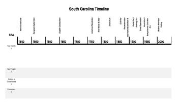 SC History Timeline