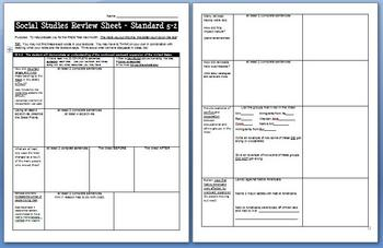 SC SS 5-2 Standard Review Sheet - Westward Expansion