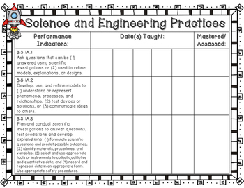 SC South Carolina Science Standards Checklist- third grade