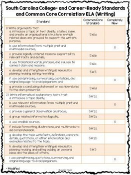 Sc Standards Mastery Checklist And Ccss Correlation For