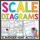 SIMILAR FIGURES AND SCALE FACTORS SCAVENGER HUNT