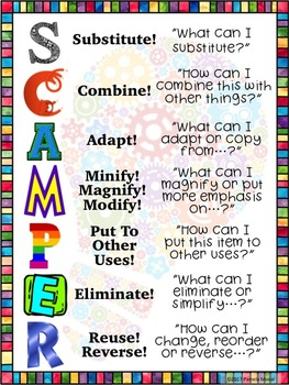 """Creative Thinking """"SCAMPER"""" Posters!"""
