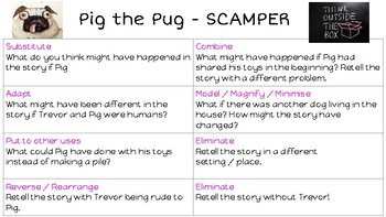 SCAMPER TASK - Pig The Pug: Innovating on the Text