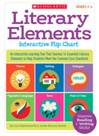 Literary Elements Interactive Flip Chart (Enhanced eBook)