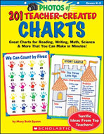 Photos of 201 Teacher-Created Charts (Enhanced eBook)