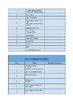 SCH3U1 Grade 11 University Chemistry Schedule