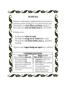 SCHEMA Definition and Sentence Starters