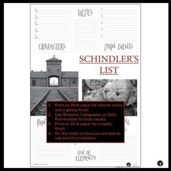 SCHINDLER'S LIST INFOGRAPHIC
