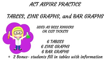 SCIENCE ACT ASPIRE BELLRINGERS/EXIT TICKETS
