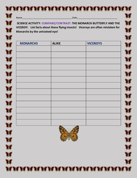 SCIENCE ACTIVITY: COMPARE/CONTRAST: THE MONARCH & THE VICEROY BUTTERFLY