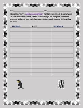 SCIENCE ACTIVITY: COMPARE/CONTRAST THE PENGUIN & THE GREAT AUK