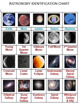 SCIENCE ADVENTURE Astronomy