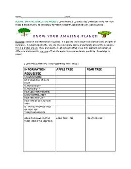 BOTANY PROJECT: COMPARE & CONTRAST FRUIT TREES