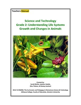 SCIENCE CENTRE- LIFE SYSTEMS- GROWTH AND CHANGE IN ANIMALS
