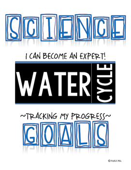 SCIENCE DATA SHEETS - WATER CYCLE VOCAB, OBJECTIVES, I CAN