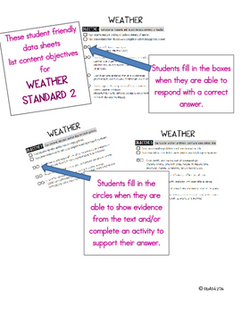 SCIENCE DATA SHEETS - WEATHER VOCAB, OBJECTIVES, I CAN STATEMENTS