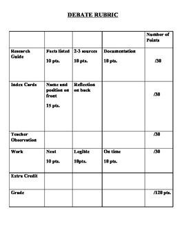 SCIENCE DEBATES: TOPICS, LESSON PLAN, RUBRIC, AND WORKSHEET (GRADES 6 - 8)